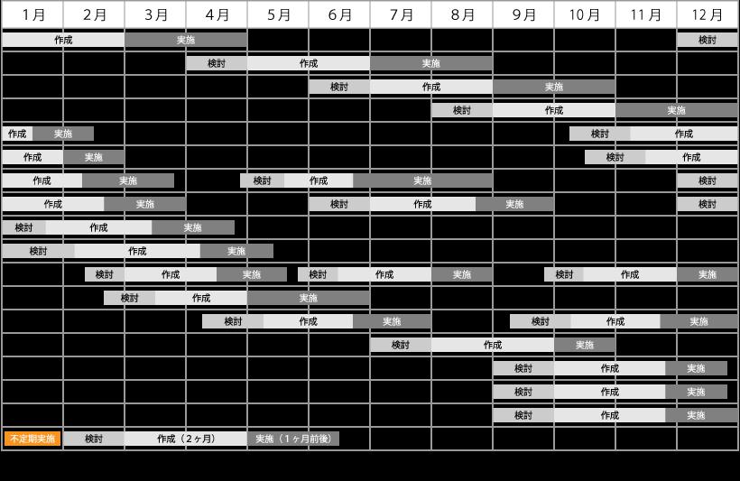 販促カレンダー